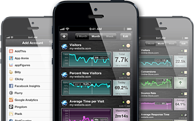 Pocket Analytics for iPhone